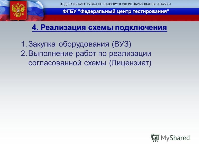 4. Реализация схемы подключения 1.Закупка оборудования (ВУЗ) 2.Выполнение работ по реализации согласованной схемы (Лицензиат)