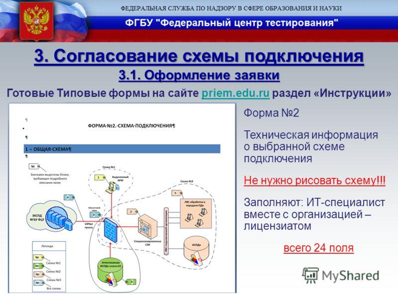 Готовые Типовые формы на сайте priem.edu.ru раздел «Инструкции»priem.edu.ru 3. Согласование схемы подключения 3.1. Оформление заявки Форма 2 Техническая информация о выбранной схеме подключения Не нужно рисовать схему!!! Заполняют: ИТ-специалист вмес