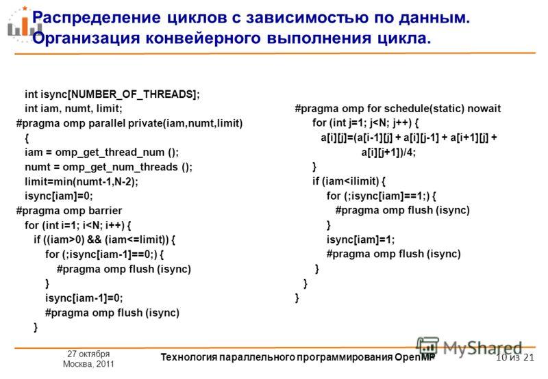 27 октября Москва, 2011 Технология параллельного программирования OpenMP 10 из 21 Распределение циклов с зависимостью по данным. Организация конвейерного выполнения цикла. int isync[NUMBER_OF_THREADS]; int iam, numt, limit; #pragma omp parallel priva