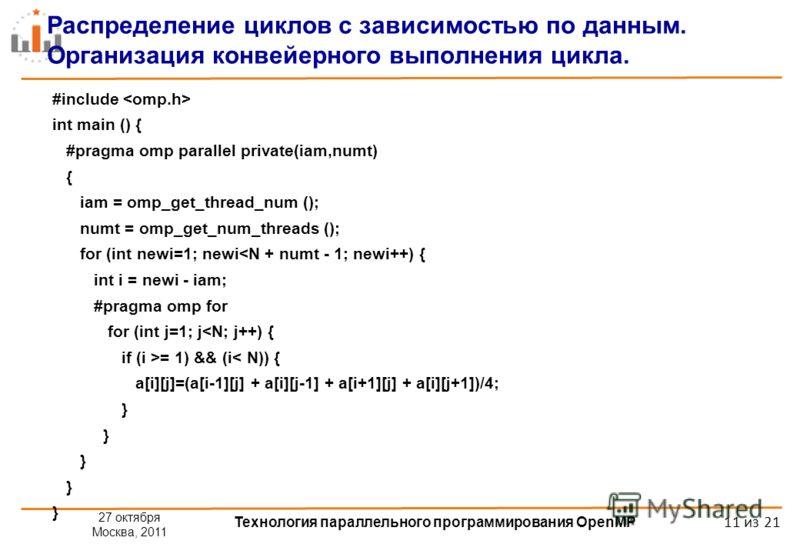 27 октября Москва, 2011 Технология параллельного программирования OpenMP 11 из 21 Распределение циклов с зависимостью по данным. Организация конвейерного выполнения цикла. #include int main () { #pragma omp parallel private(iam,numt) { iam = omp_get_