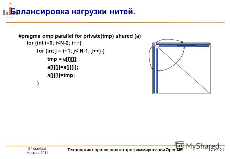 27 октября Москва, 2011 Технология параллельного программирования OpenMP 12 из 21 Балансировка нагрузки нитей. #pragma omp parallel for private(tmp) shared (a) for (int i=0; i