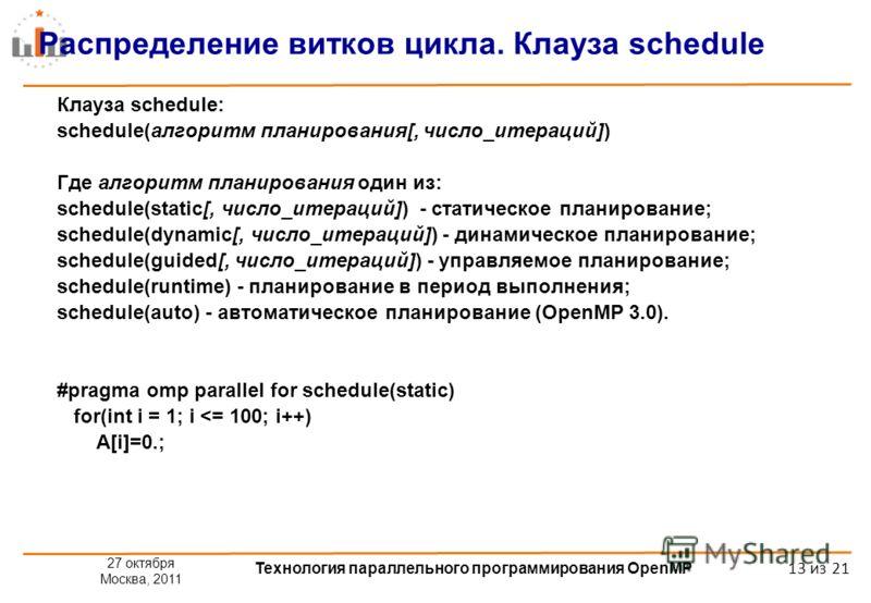 27 октября Москва, 2011 Технология параллельного программирования OpenMP 13 из 21 Распределение витков цикла. Клауза schedule Клауза schedule: schedule(алгоритм планирования[, число_итераций]) Где алгоритм планирования один из: schedule(static[, числ