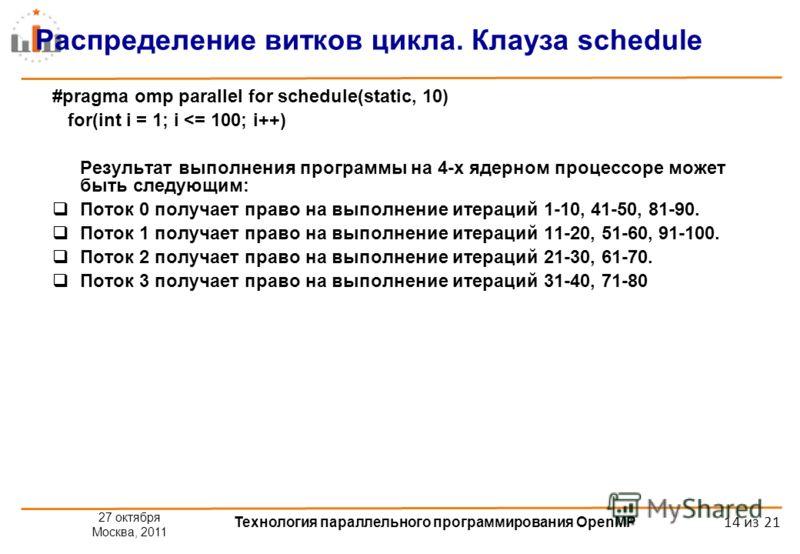 27 октября Москва, 2011 Технология параллельного программирования OpenMP 14 из 21 Распределение витков цикла. Клауза schedule #pragma omp parallel for schedule(static, 10) for(int i = 1; i