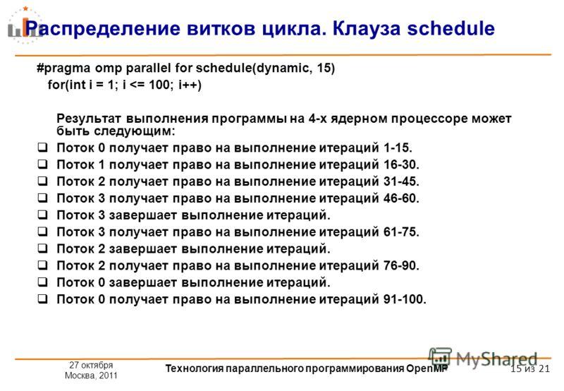 27 октября Москва, 2011 Технология параллельного программирования OpenMP 15 из 21 Распределение витков цикла. Клауза schedule #pragma omp parallel for schedule(dynamic, 15) for(int i = 1; i