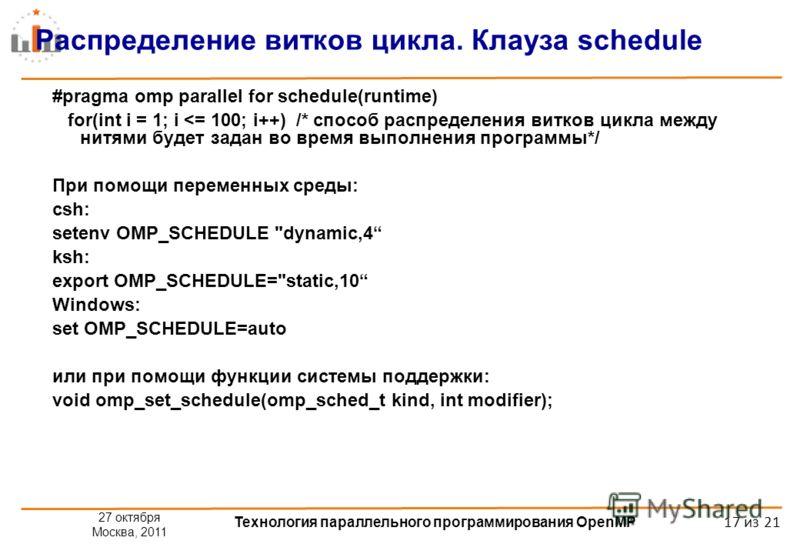 27 октября Москва, 2011 Технология параллельного программирования OpenMP 17 из 21 Распределение витков цикла. Клауза schedule #pragma omp parallel for schedule(runtime) for(int i = 1; i
