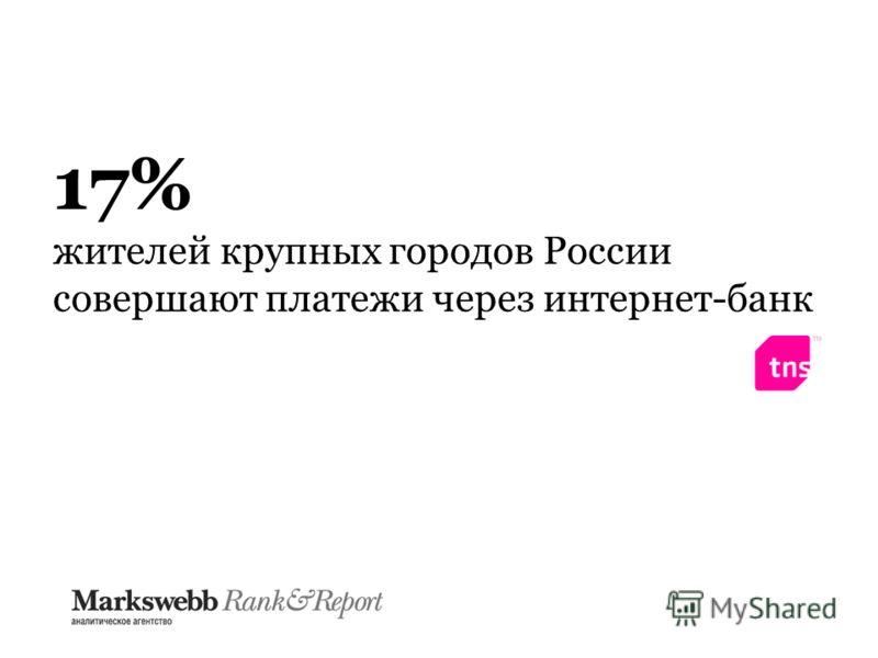 17% жителей крупных городов России совершают платежи через интернет-банк