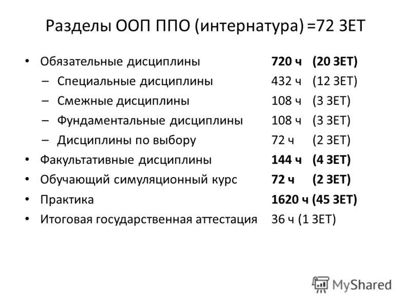 Разделы ООП ППО (интернатура) =72 ЗЕТ Обязательные дисциплины720 ч (20 ЗЕТ) –Специальные дисциплины432 ч (12 ЗЕТ) –Смежные дисциплины108 ч (3 ЗЕТ) –Фундаментальные дисциплины108 ч (3 ЗЕТ) –Дисциплины по выбору 72 ч (2 ЗЕТ) Факультативные дисциплины14