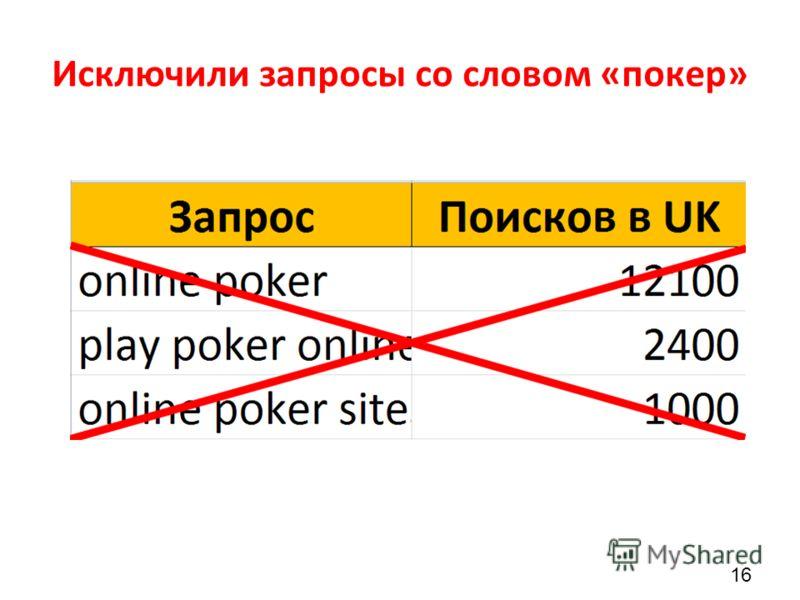 Исключили запросы со словом «покер» 16