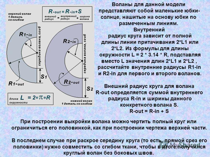 Как Рассчитать  Юбки Полусолнце
