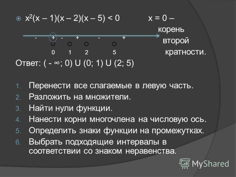 x 2 (x – 1)(x – 2)(x – 5) < 0 x = 0 – корень второй кратности. Ответ: ( - ; 0) U (0; 1) U (2; 5) 1. Перенести все слагаемые в левую часть. 2. Разложить на множители. 3. Найти нули функции. 4. Нанести корни многочлена на числовую ось. 5. Определить зн