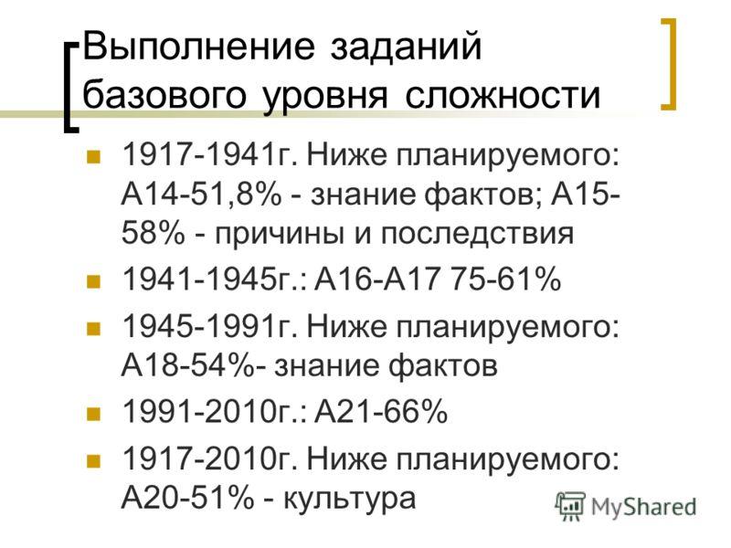 Выполнение заданий базового уровня сложности 1917-1941г. Ниже планируемого: А14-51,8% - знание фактов; А15- 58% - причины и последствия 1941-1945г.: А16-А17 75-61% 1945-1991г. Ниже планируемого: А18-54%- знание фактов 1991-2010г.: А21-66% 1917-2010г.