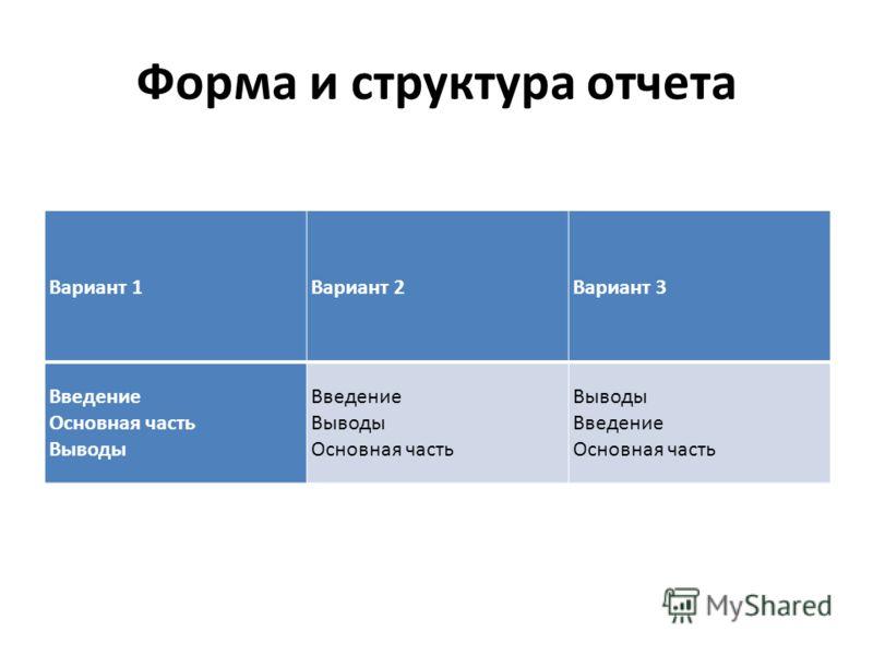 Форма и структура отчета Вариант 1Вариант 2Вариант 3 Введение Основная часть Выводы Введение Выводы Основная часть Выводы Введение Основная часть