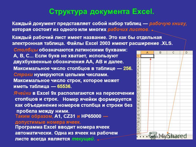 Структура документа Excel. Каждый документ представляет собой набор таблиц рабочую книгу, которая состоит из одного или многих рабочих листов. Каждый рабочий лист имеет название. Это как бы отдельная электронная таблица. Файлы Excel 2003 имеют расшир