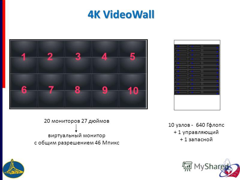 4K VideoWall 20 мониторов 27 дюймов виртуальный монитор с общим разрешением 46 Мпикс 10 узлов - 640 Гфлопс + 1 управляющий + 1 запасной