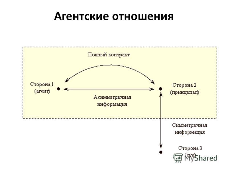 Агентские отношения