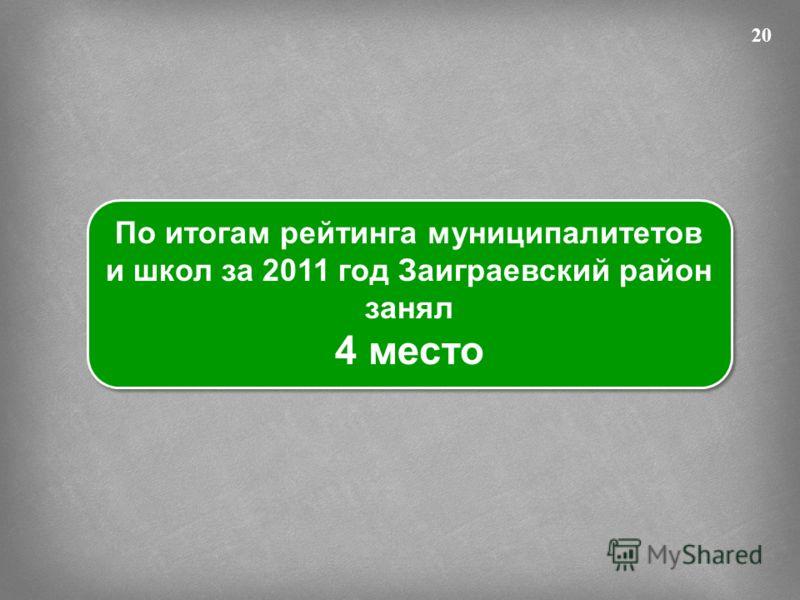 20 По итогам рейтинга муниципалитетов и школ за 2011 год Заиграевский район занял 4 место