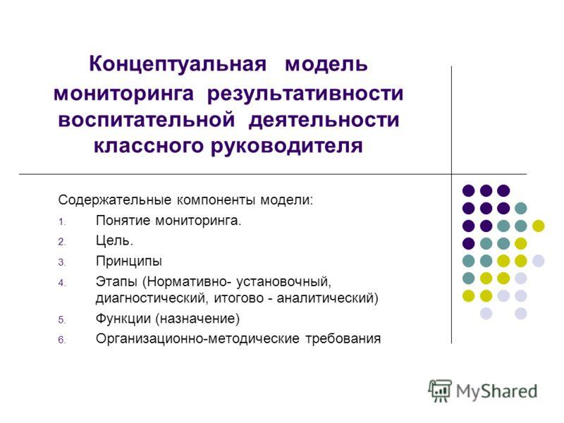 Концептуальная модель мониторинга результативности воспитательной деятельности классного руководителя Содержательные компоненты модели: 1. Понятие мониторинга. 2. Цель. 3. Принципы 4. Этапы (Нормативно- установочный, диагностический, итогово - аналит