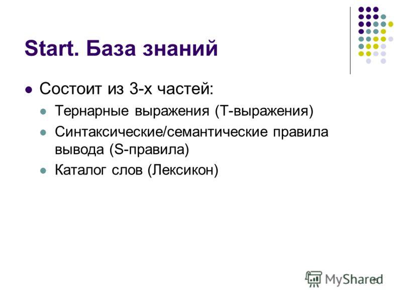 15 Start. База знаний Состоит из 3-х частей: Тернарные выражения (T-выражения) Синтаксические/семантические правила вывода (S-правила) Каталог слов (Лексикон)