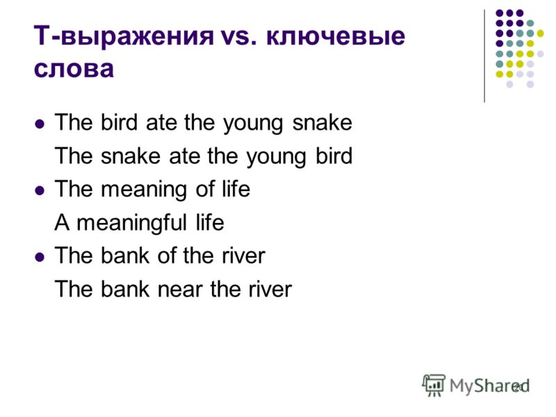20 Т-выражения vs. ключевые слова The bird ate the young snake The snake ate the young bird The meaning of life A meaningful life The bank of the river The bank near the river