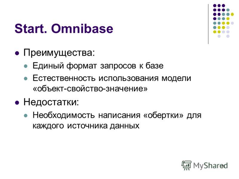 36 Start. Omnibase Преимущества: Единый формат запросов к базе Естественность использования модели «объект-свойство-значение» Недостатки: Необходимость написания «обертки» для каждого источника данных