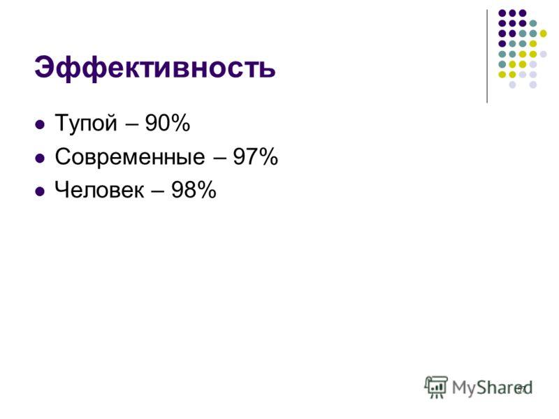 57 Эффективность Тупой – 90% Современные – 97% Человек – 98%