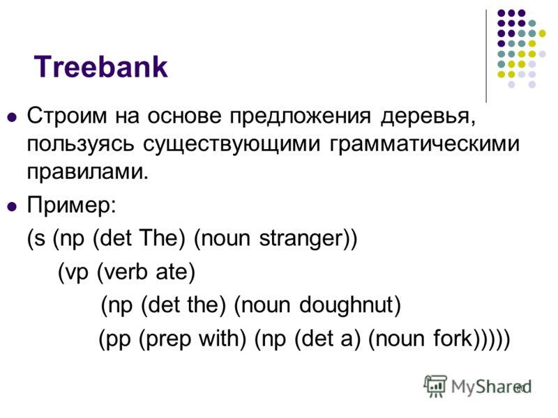 60 Treebank Строим на основе предложения деревья, пользуясь существующими грамматическими правилами. Пример: (s (np (det The) (noun stranger)) (vp (verb ate) (np (det the) (noun doughnut) (pp (prep with) (np (det a) (noun fork)))))