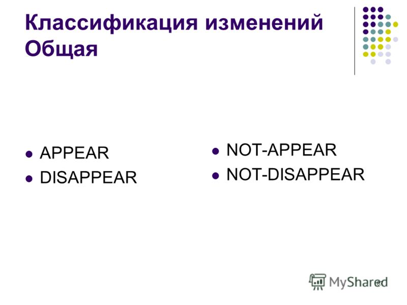 87 Классификация изменений Общая APPEAR DISAPPEAR NOT-APPEAR NOT-DISAPPEAR