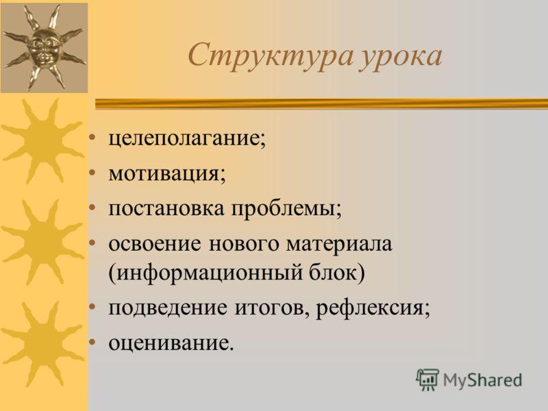 Структура урока целеполагание; мотивация; постановка проблемы; освоение нового материала (информационный блок) подведение итогов, рефлексия; оценивание.