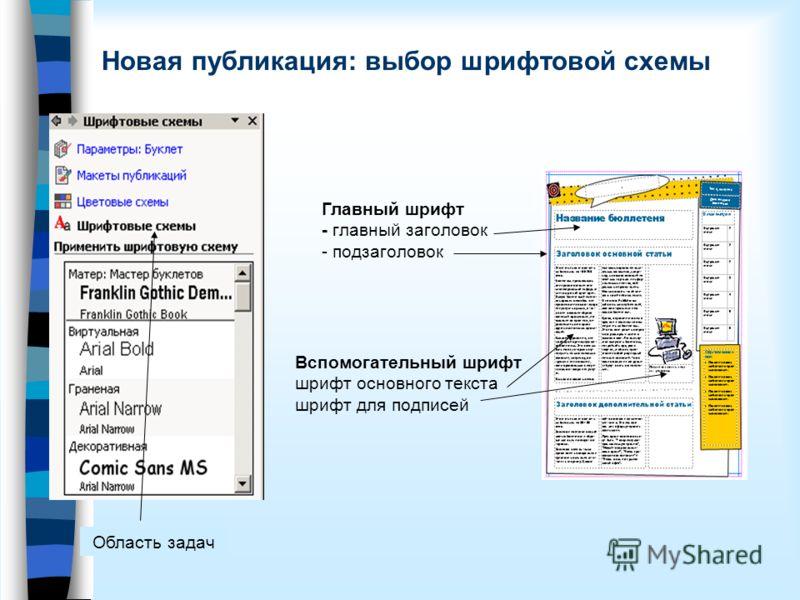 Новая публикация: выбор шрифтовой схемы Главный шрифт - главный заголовок - подзаголовок Область задач Вспомогательный шрифт шрифт основного текста шрифт для подписей