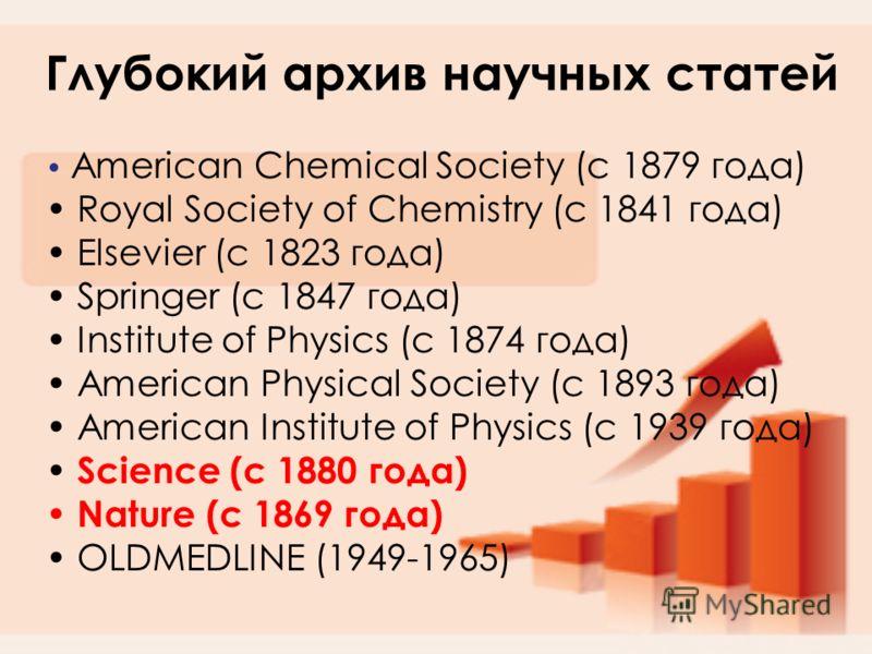 Глубокий архив научных статей American Chemical Society (с 1879 года) Royal Society of Chemistry (с 1841 года) Elsevier (с 1823 года) Springer (с 1847 года) Institute of Physics (с 1874 года) American Physical Society (с 1893 года) American Institute
