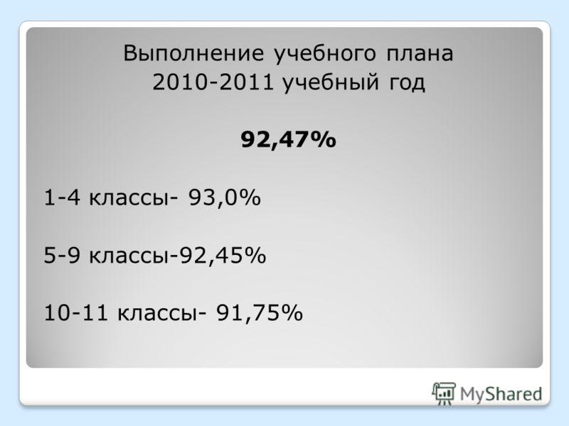 Выполнение учебного плана 2010-2011 учебный год 92,47% 1-4 классы- 93,0% 5-9 классы-92,45% 10-11 классы- 91,75%