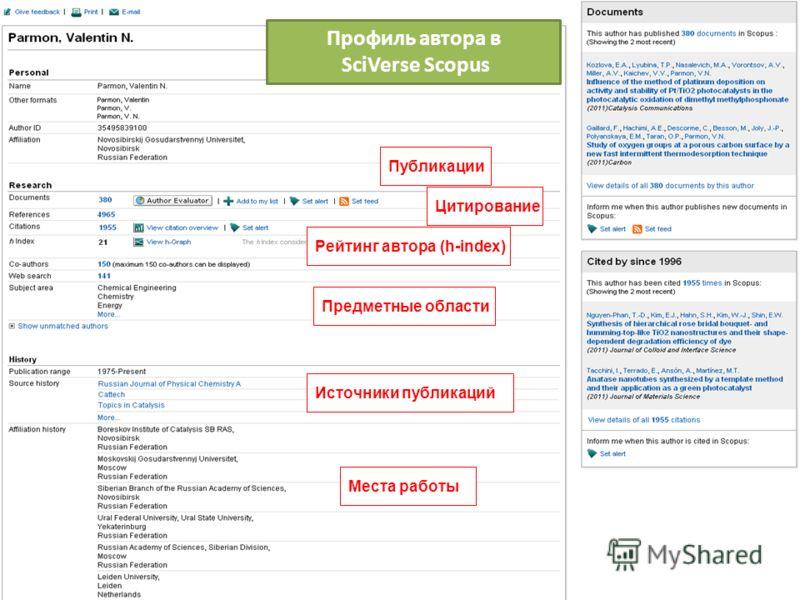 Публикации Цитирование Предметные области Источники публикаций Места работы Рейтинг автора (h-index) Профиль автора в SciVerse Scopus