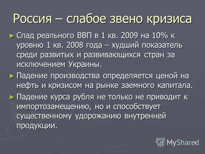 6 Россия – слабое звено кризиса Спад реального ВВП в 1 кв. 2009 на 10% к уровню 1 кв. 2008 года – худший показатель среди развитых и развивающихся стран за исключением Украины. Спад реального ВВП в 1 кв. 2009 на 10% к уровню 1 кв. 2008 года – худший