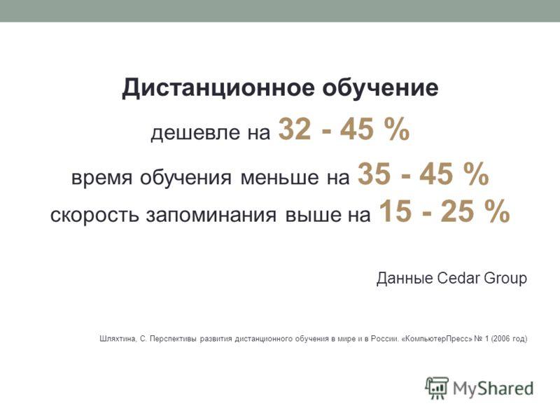 Дистанционное обучение дешевле на 32 - 45 % время обучения меньше на 35 - 45 % скорость запоминания выше на 15 - 25 % Данные Cedar Group Шляхтина, С. Перспективы развития дистанционного обучения в мире и в России. «КомпьютерПресс» 1 (2006 год)