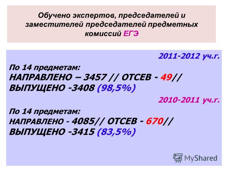 2011-2012 уч.г. По 14 предметам: НАПРАВЛЕНО – 3457 // ОТСЕВ - 49// ВЫПУЩЕНО -3408 (98,5%) 2010-2011 уч.г. По 14 предметам: НАПРАВЛЕНО - 4085// ОТСЕВ - 670// ВЫПУЩЕНО -3415 (83,5%) Обучено экспертов, председателей и заместителей председателей предметн