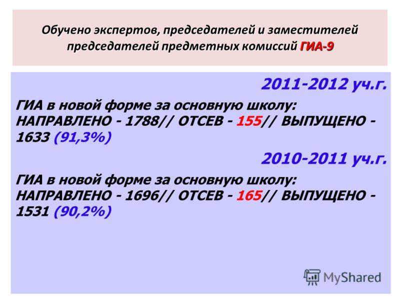 2011-2012 уч.г. ГИА в новой форме за основную школу: НАПРАВЛЕНО - 1788// ОТСЕВ - 155// ВЫПУЩЕНО - 1633 (91,3%) 2010-2011 уч.г. ГИА в новой форме за основную школу: НАПРАВЛЕНО - 1696// ОТСЕВ - 165// ВЫПУЩЕНО - 1531 (90,2%) Обучено экспертов, председат