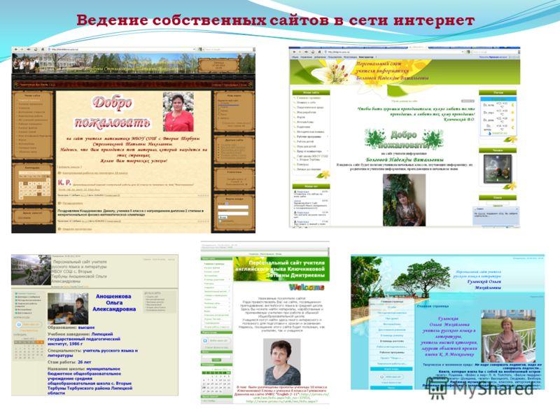 Ведение собственных сайтов в сети интернет