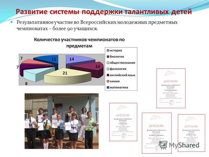 Развитие системы поддержки талантливых детей Результативное участие во Всероссийских молодежных предметных чемпионатах – более 90 учащихся.