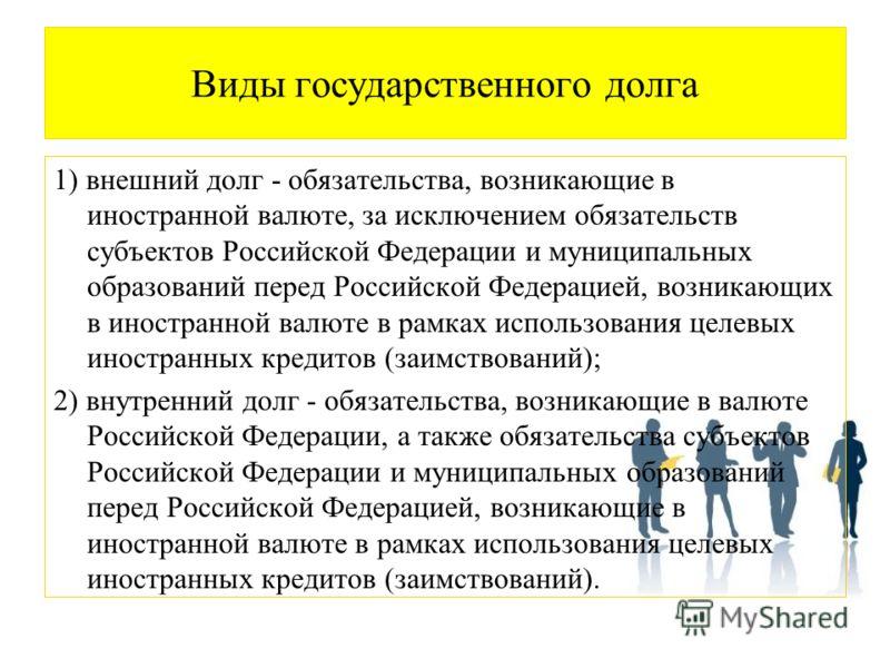 Виды государственного долга 1) внешний долг - обязательства, возникающие в иностранной валюте, за исключением обязательств субъектов Российской Федерации и муниципальных образований перед Российской Федерацией, возникающих в иностранной валюте в рамк