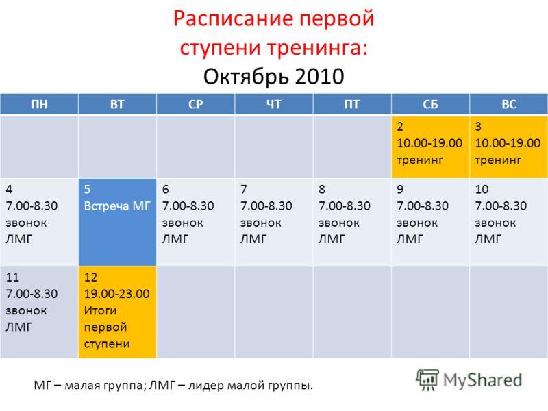 ПНВТСРЧТПТСБВС 2 10.00-19.00 тренинг 3 10.00-19.00 тренинг 4 7.00-8.30 звонок ЛМГ 5 Встреча МГ 6 7.00-8.30 звонок ЛМГ 7 7.00-8.30 звонок ЛМГ 8 7.00-8.30 звонок ЛМГ 9 7.00-8.30 звонок ЛМГ 10 7.00-8.30 звонок ЛМГ 11 7.00-8.30 звонок ЛМГ 12 19.00-23.00