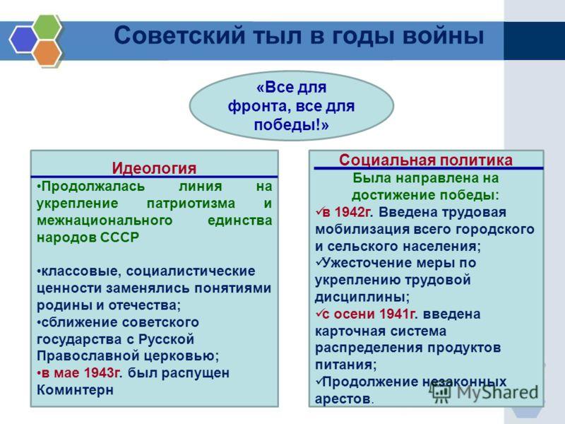 Советский тыл в годы войны «Все для фронта, все для победы!» Идеология Продолжалась линия на укрепление патриотизма и межнационального единства народов СССР классовые, социалистические ценности заменялись понятиями родины и отечества; сближение совет