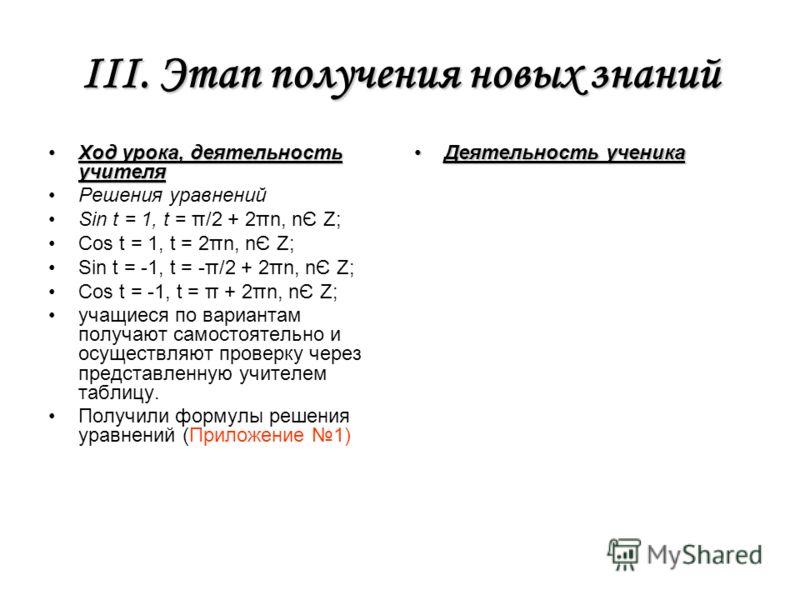 III. Этап получения новых знаний Ход урока, деятельность учителя Решения уравнений Sin t = 1, t = π/2 + 2πn, nЄ Z; Cos t = 1, t = 2πn, nЄ Z; Sin t = -1, t = -π/2 + 2πn, nЄ Z; Cos t = -1, t = π + 2πn, nЄ Z; учащиеся по вариантам получают самостоятельн