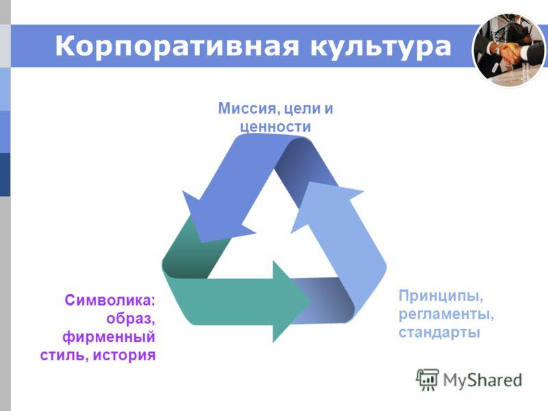 Символика: образ, фирменный стиль, история Принципы, регламенты, стандарты Миссия, цели и ценности