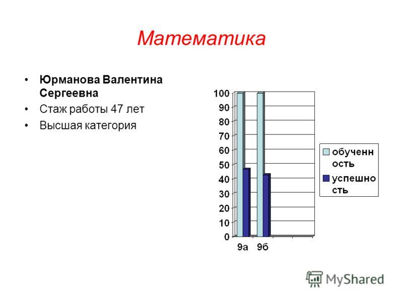 Математика Юрманова Валентина Сергеевна Стаж работы 47 лет Высшая категория