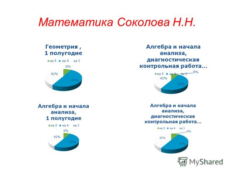 Математика Соколова Н.Н.