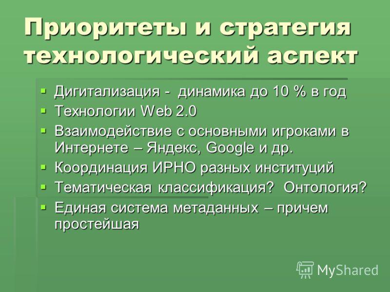 Приоритеты и стратегия технологический аспект Дигитализация - динамика до 10 % в год Дигитализация - динамика до 10 % в год Технологии Web 2.0 Технологии Web 2.0 Взаимодействие с основными игроками в Интернете – Яндекс, Google и др. Взаимодействие с