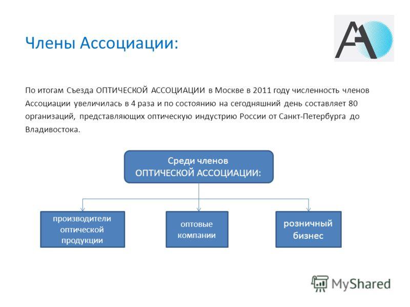 Члены Ассоциации: По итогам Съезда ОПТИЧЕСКОЙ АССОЦИАЦИИ в Москве в 2011 году численность членов Ассоциации увеличилась в 4 раза и по состоянию на сегодняшний день составляет 80 организаций, представляющих оптическую индустрию России от Санкт-Петербу