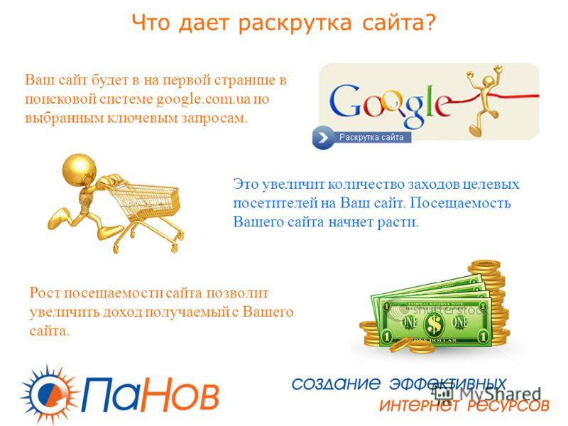 Что дает раскрутка сайта? Ваш сайт будет в на первой странице в поисковой системе google.com.ua по выбранным ключевым запросам. Это увеличит количество заходов целевых посетителей на Ваш сайт. Посещаемость Вашего сайта начнет расти. Рост посещаемости