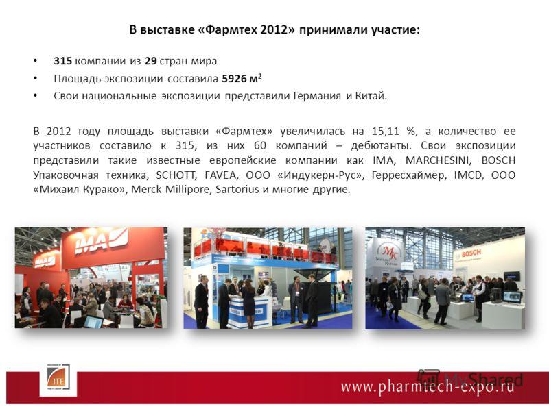 В выставке «Фармтех 2012» принимали участие: 315 компании из 29 стран мира Площадь экспозиции составила 5926 м 2 Свои национальные экспозиции представили Германия и Китай. В 2012 году площадь выставки «Фармтех» увеличилась на 15,11 %, а количество ее