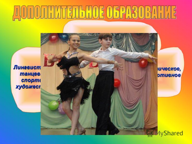 Лингвистическое, танцевально- спортивное, художественное Техническое, познавательно – развивающее Профилактическое, военно-спортивное Художественно- Эстетическое, ДПИ, спортивное,